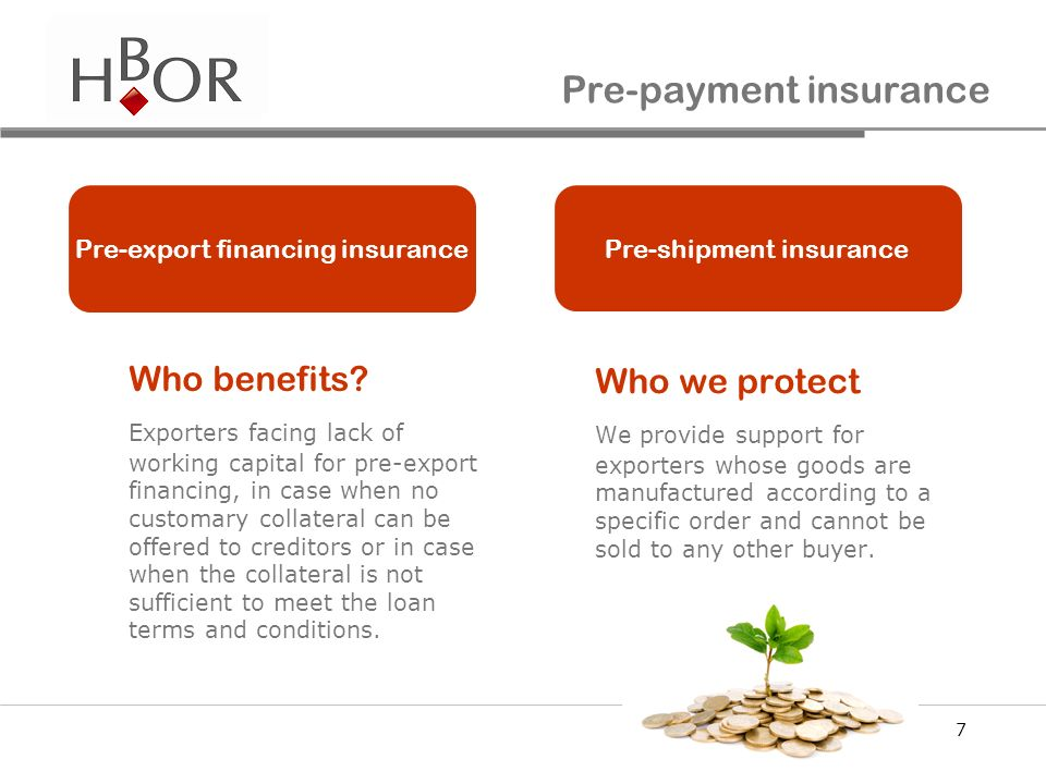 Pre-payment insurance