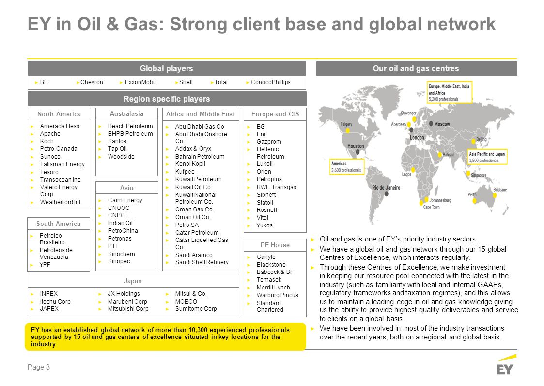 Where are the opportunities in oil & gas in West Africa