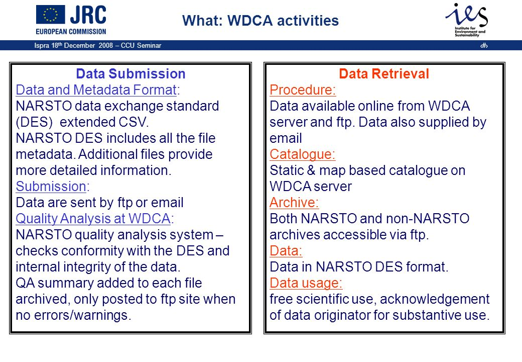What: WDCA activities Data Submission Data and Metadata Format: