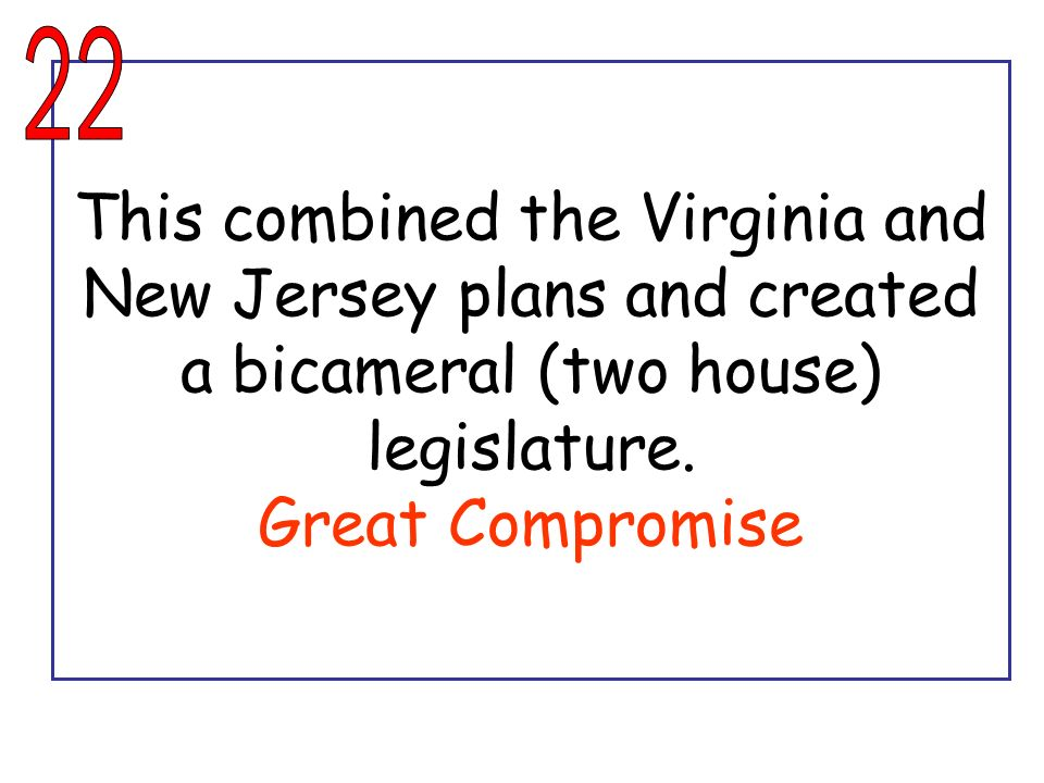 22 This combined the Virginia and New Jersey plans and created a bicameral (two house) legislature.