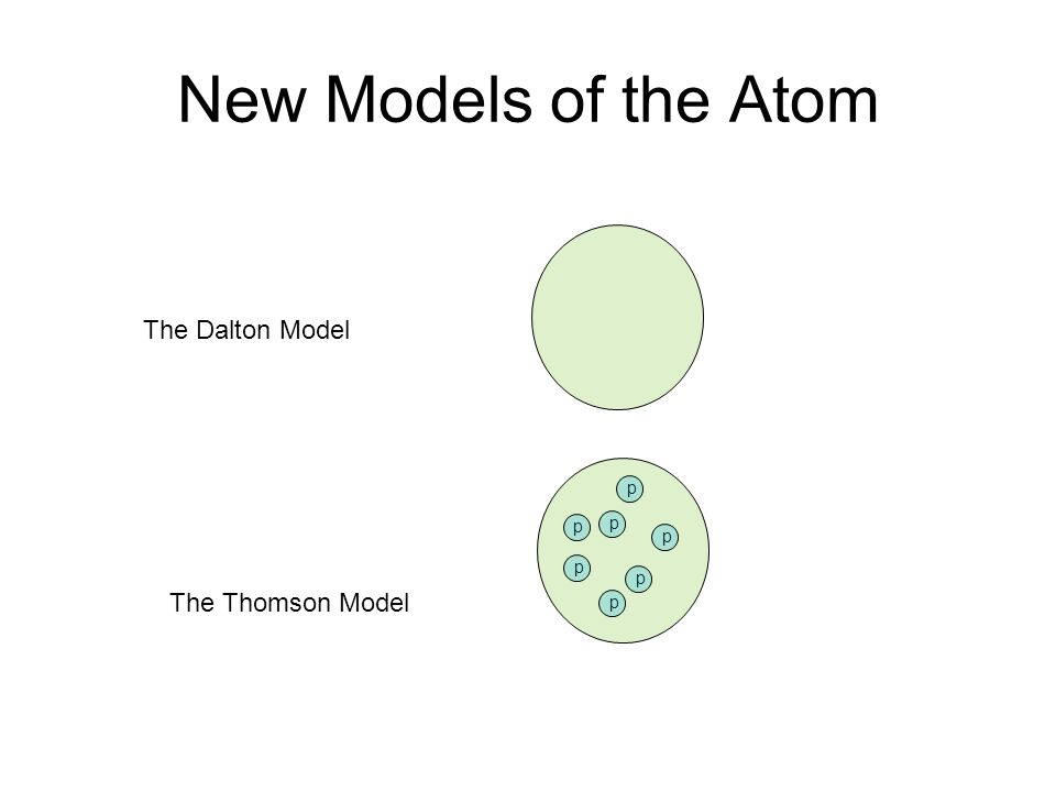 Rutherford experiment and atomic structure ppt video online download 2 new models of the atom the dalton model the thomson model p p p p p p ccuart Gallery