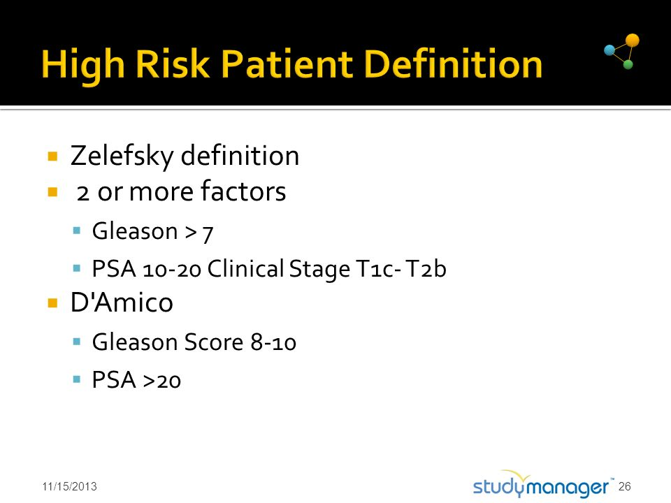 High Risk Patient Definition
