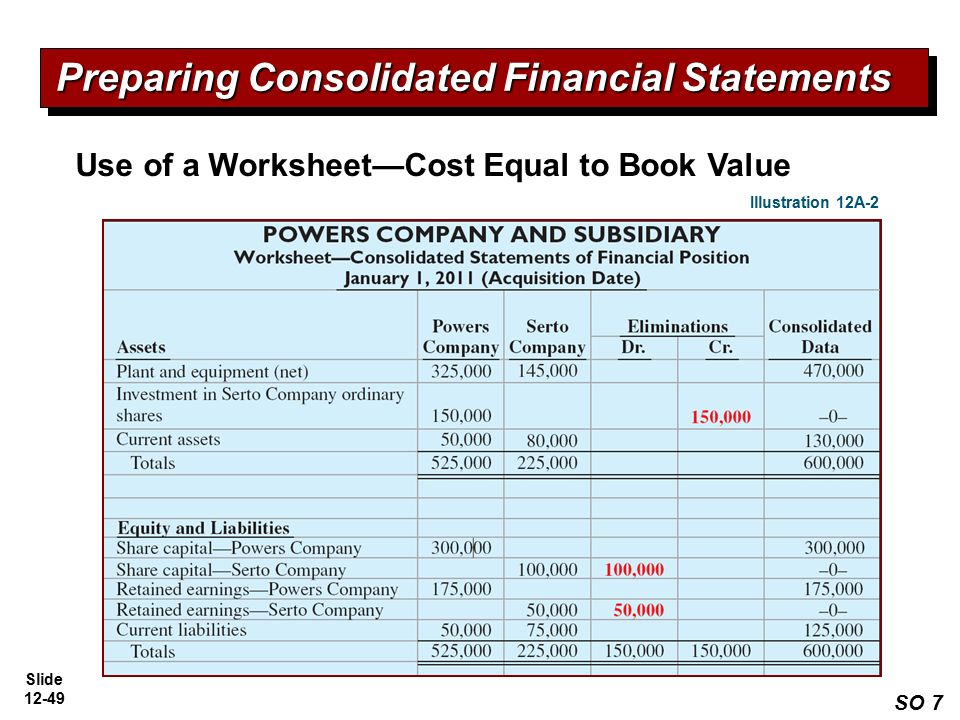 Preparing Consolidated Financial Statements besides Cade D F C F B Large together with Ex le Financial Statements Statement Ex les Accountancy Knowledge Format In Excel As besides Maxresdefault moreover Nb T Qd. on preparing a financial statement worksheet