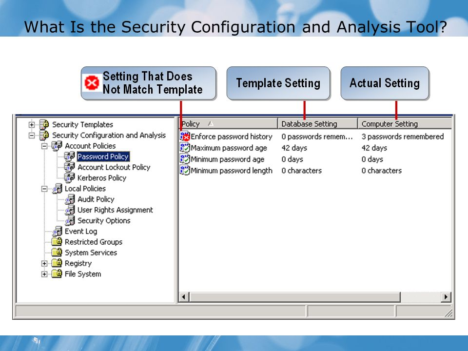 what is the security configuration and analysis tool