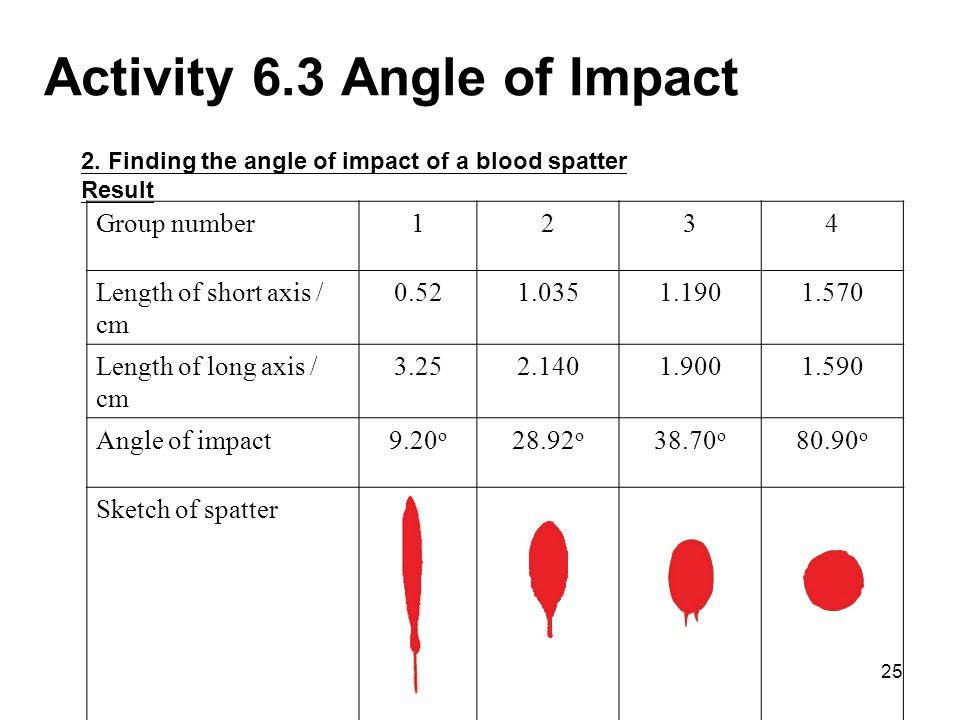 Lesson 6 Blood Spatter Analysis - ppt download