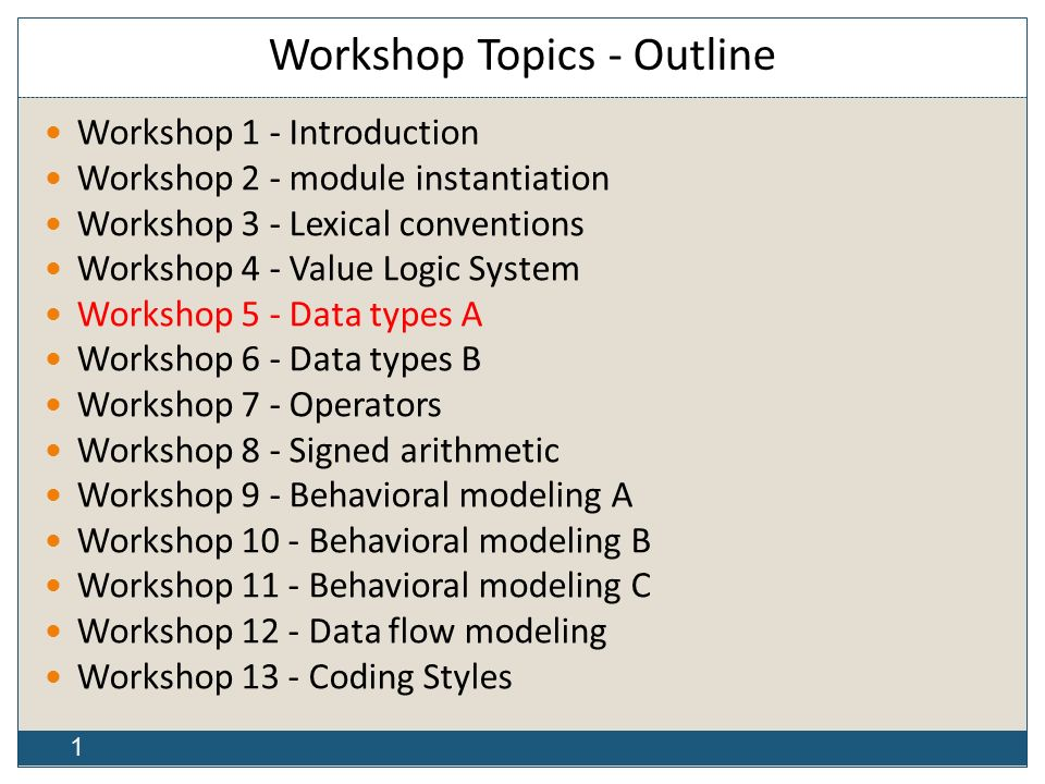 workshop topics outline ppt download