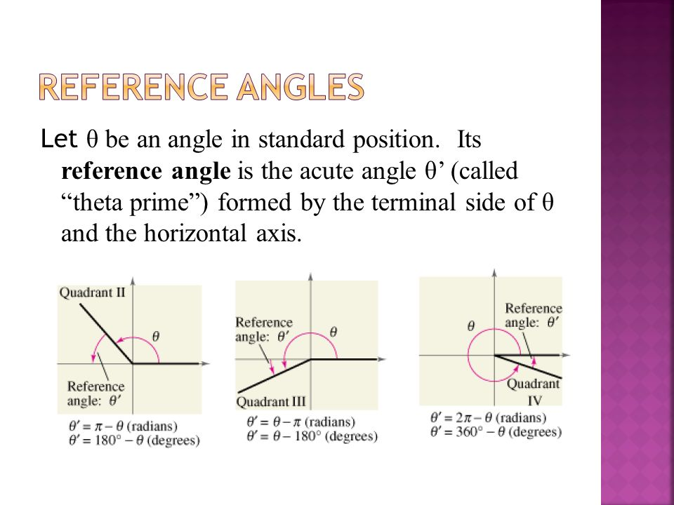 Trigonometry For Any Angle Ppt Video Online Download. Reference Angles. Worksheet. Worksheet More Reference Angles At Clickcart.co