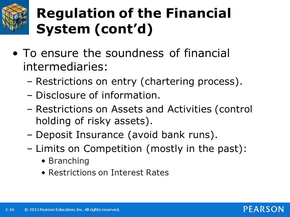 Regulation of the Financial System (cont'd)