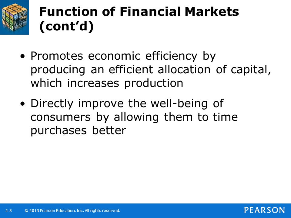 Function of Financial Markets (cont'd)