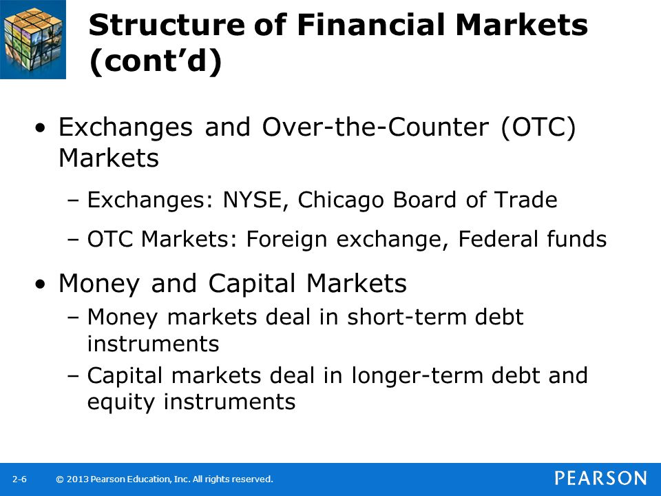 Structure of Financial Markets (cont'd)