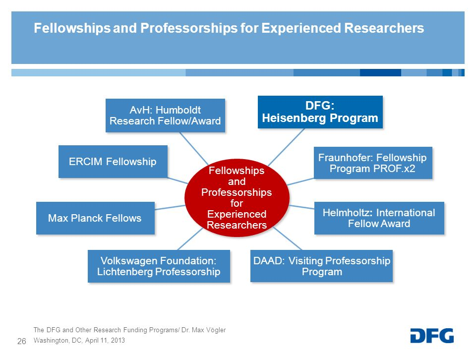 Fellowships and Professorships for Experienced Researchers
