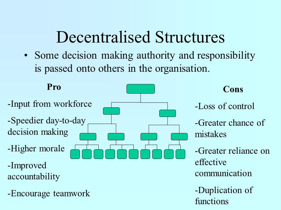 Decentralised Structures