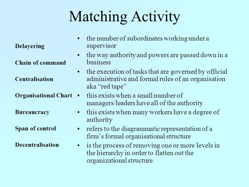 Matching Activity the number of subordinates working under a supervisor. the way authority and powers are passed down in a business.