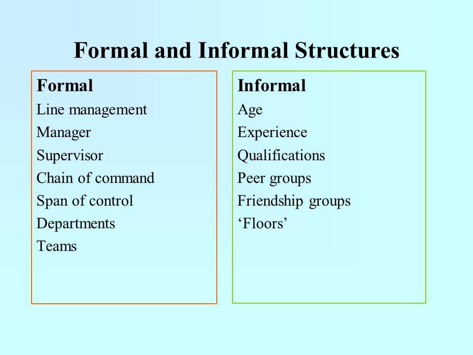 Formal and Informal Structures