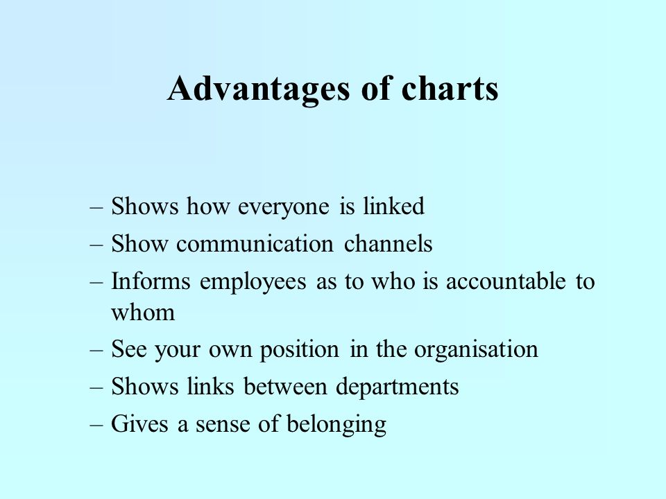 Advantages of charts Shows how everyone is linked