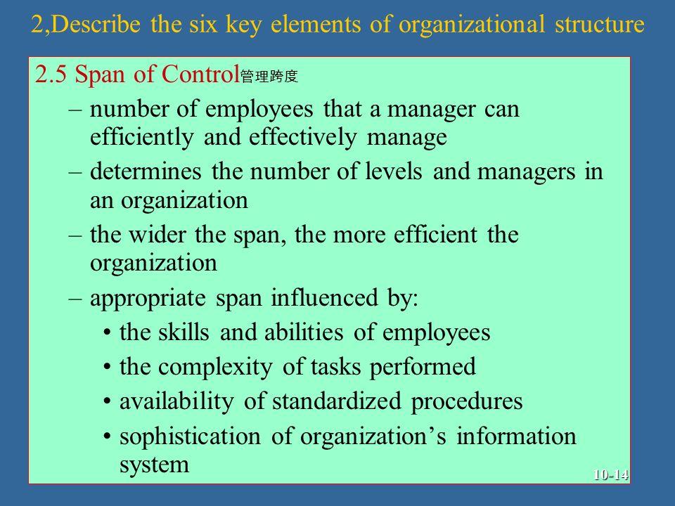 key elements of an organization