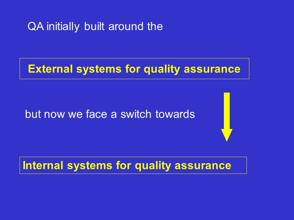 External systems for quality assurance