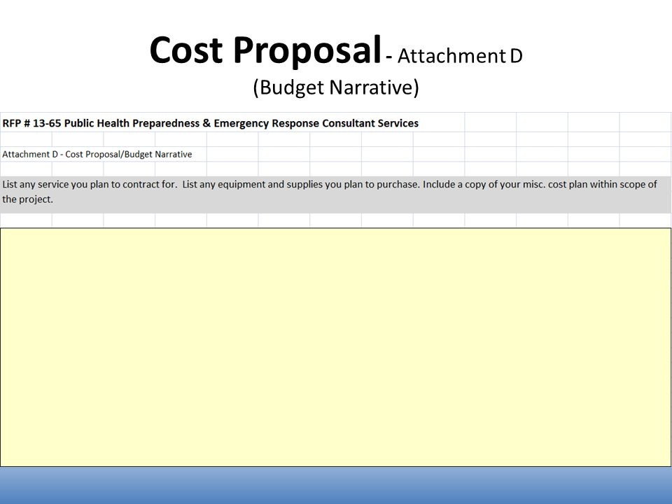 Indiana State Department of Health (ISDH) Public Health Preparedness