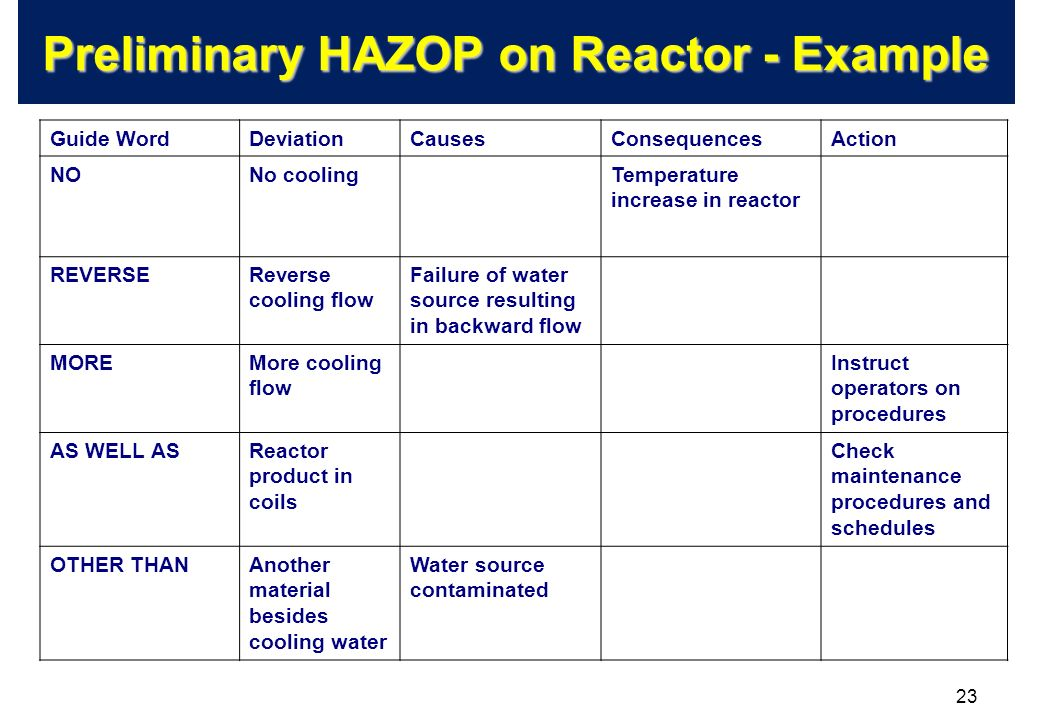 HAZOP PPT - Free Industrial Safety Information