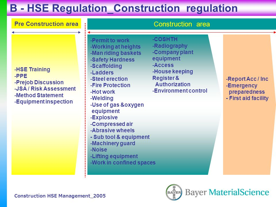 Construction HSE Guideline Ppt Video Online Download