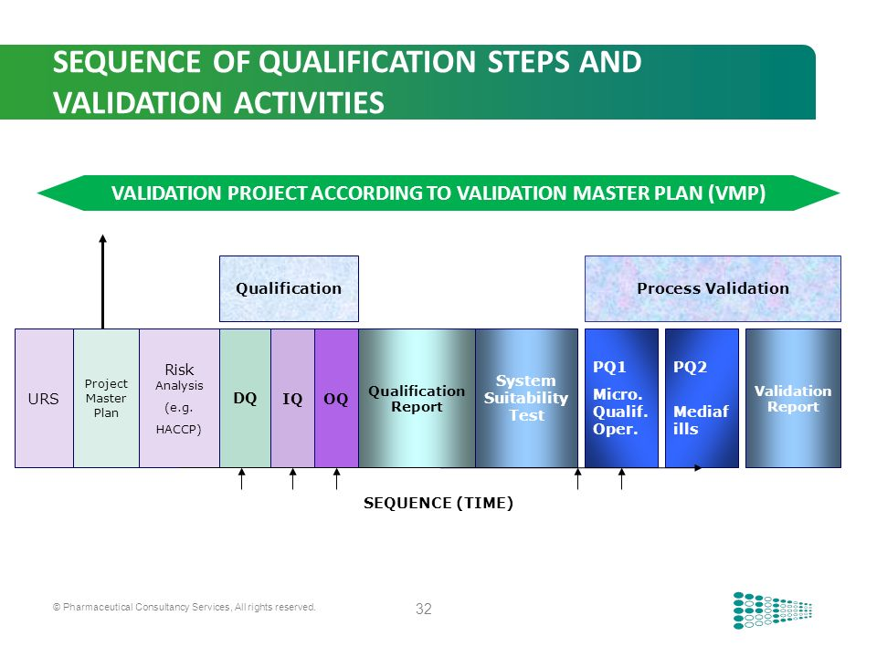 ASEPTIC FACILITIES Jaap Koster. - ppt download
