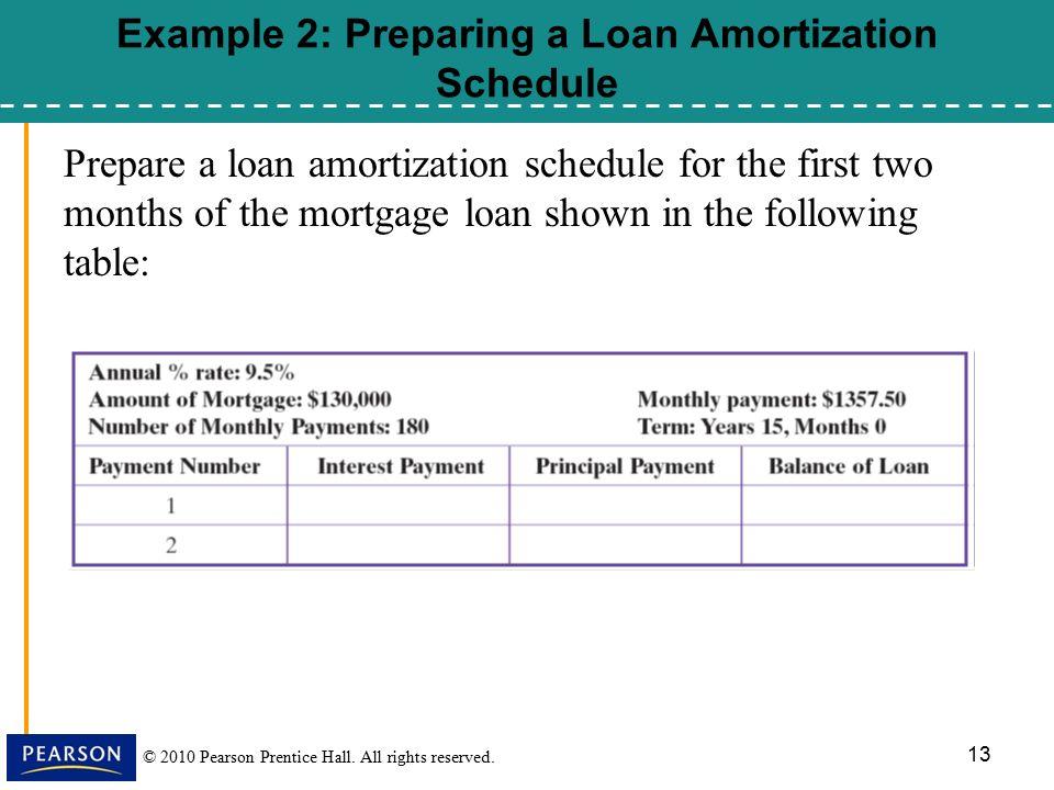 example 2 preparing a loan amortization schedule