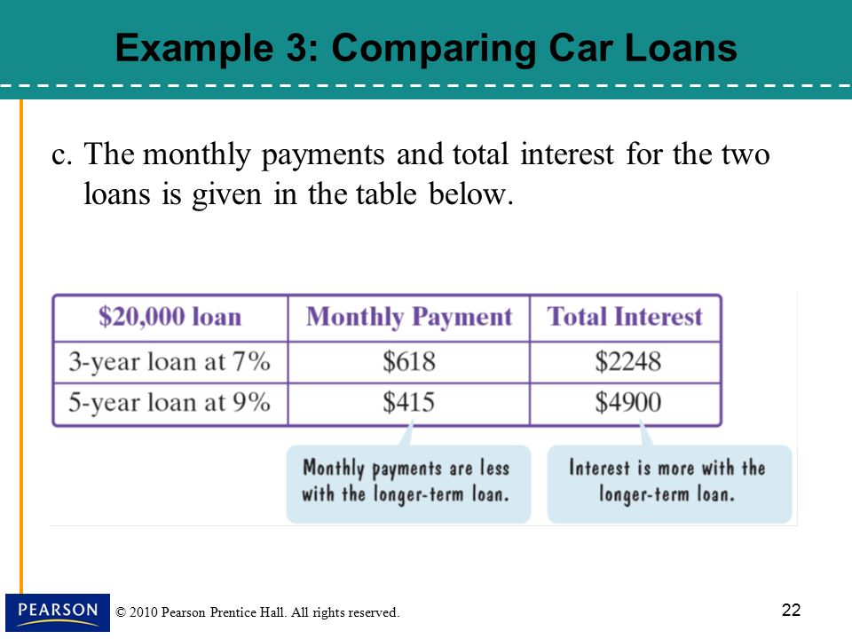 3 Year Loans >> 8 5 Installment Loans Amortization And Credit Cards Ppt