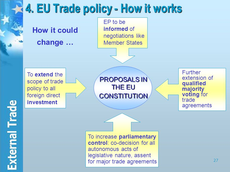 The European Union Trade Policy May Ppt Video Online Download