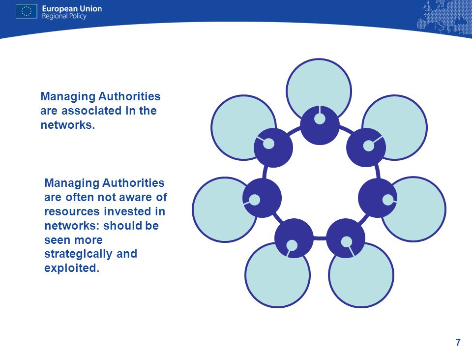 Managing Authorities are associated in the networks.