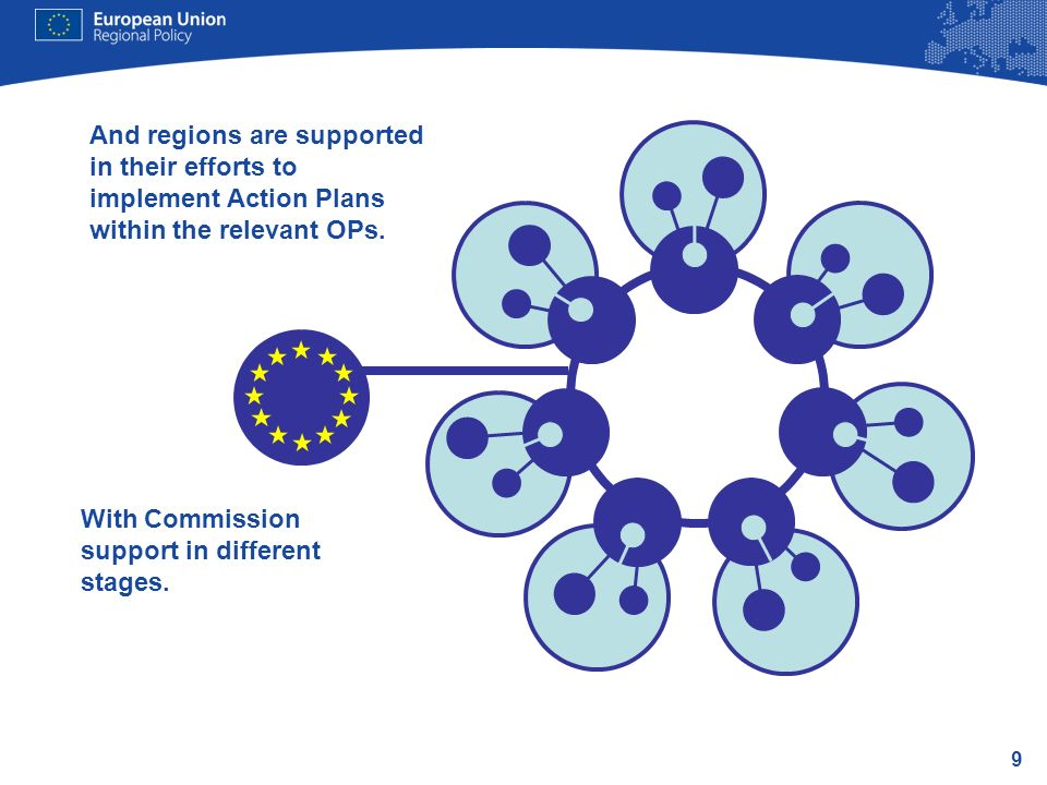 And regions are supported in their efforts to implement Action Plans within the relevant OPs.