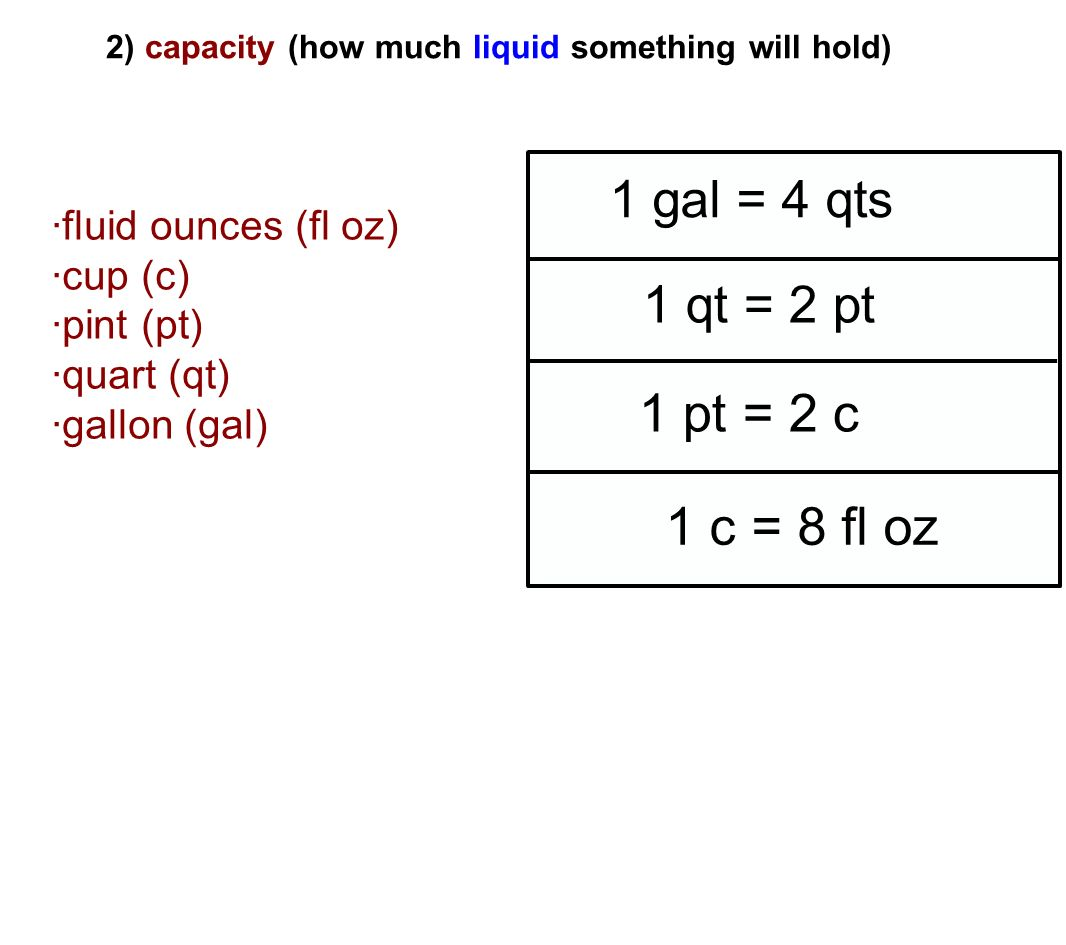 Customary Measurements - ppt download