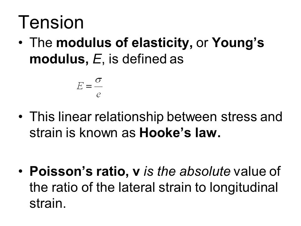 relationship between compressive strength and modulus of elasticity