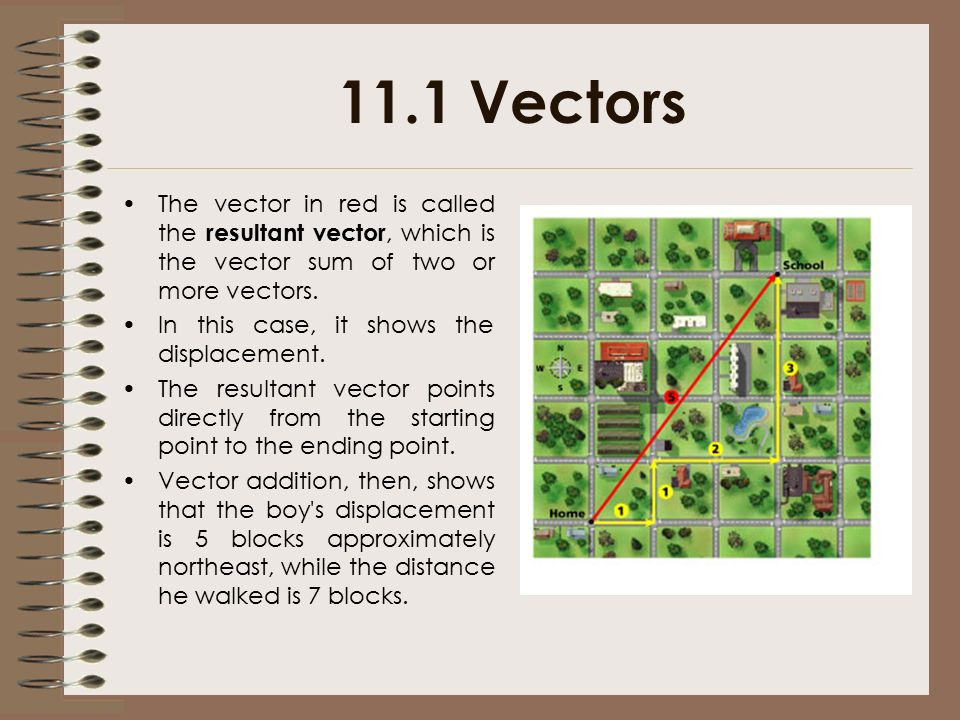11.1 Vectors The vector in red is called the resultant vector, which is the vector sum of two or more vectors.