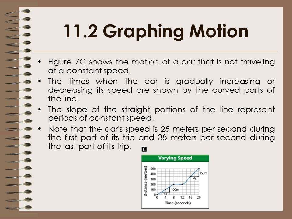 11.2 Graphing Motion Figure 7C shows the motion of a car that is not traveling at a constant speed.