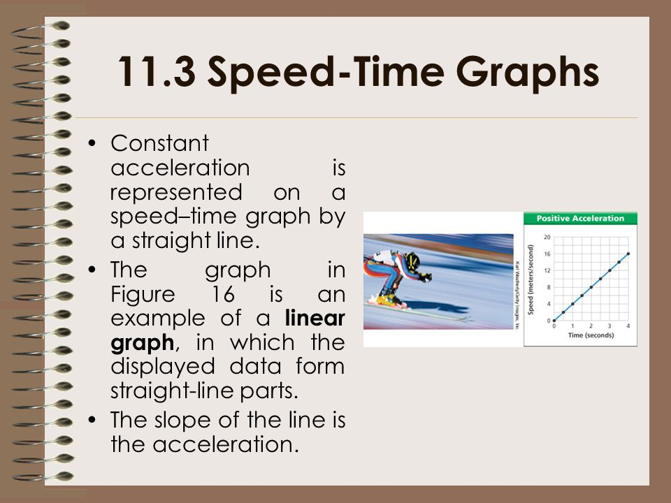 11.3 Speed-Time Graphs Constant acceleration is represented on a speed–time graph by a straight line.