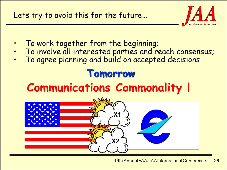 Communications Commonality !
