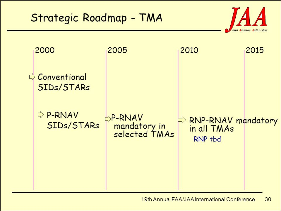 Strategic Roadmap - TMA