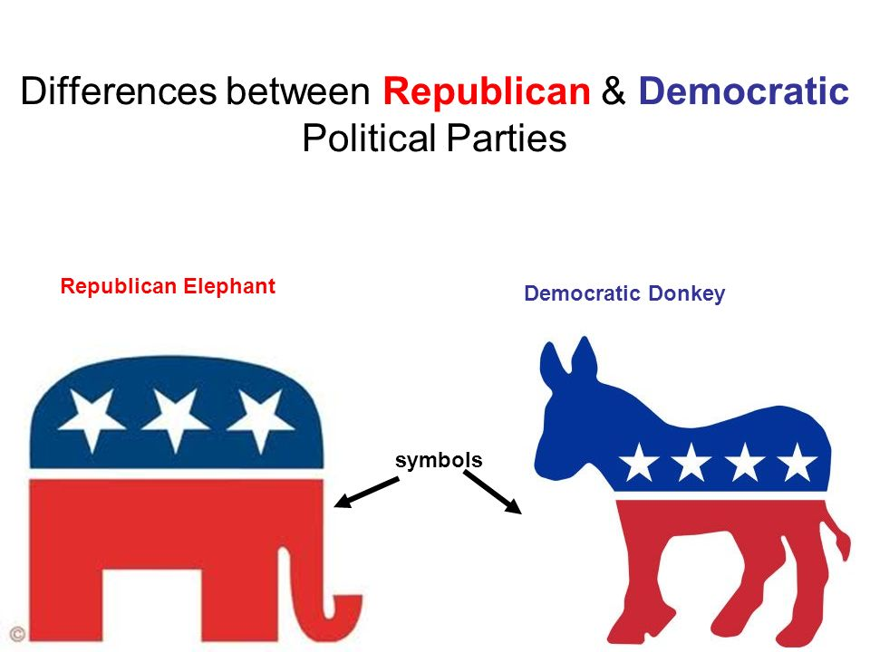 Differences Between Republican Democratic Political Parties Ppt