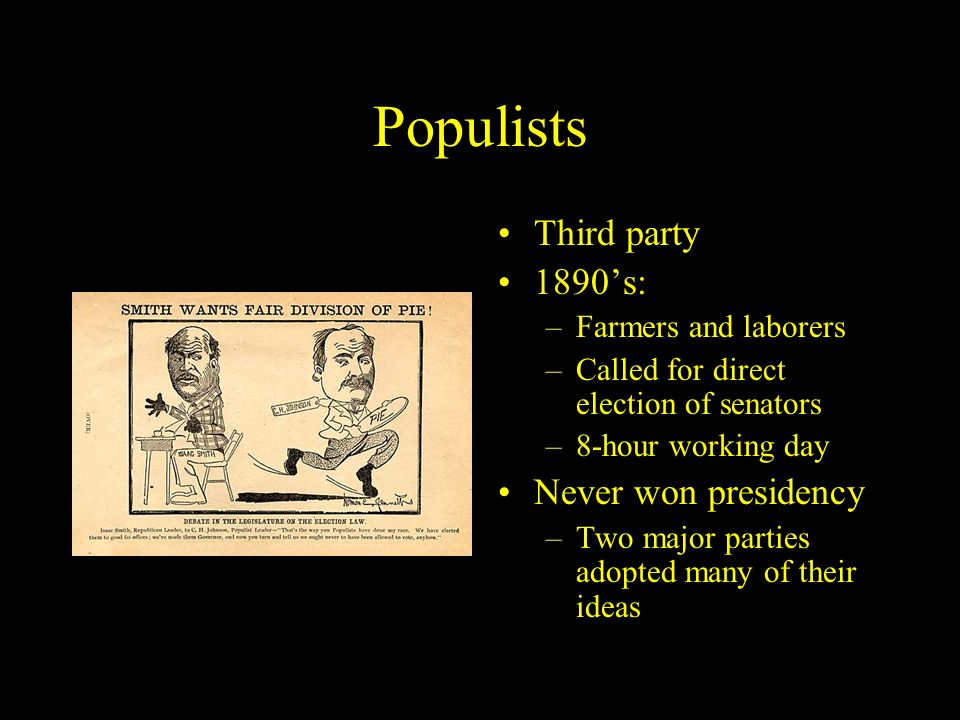 Populists Third party 1890's: Never won presidency