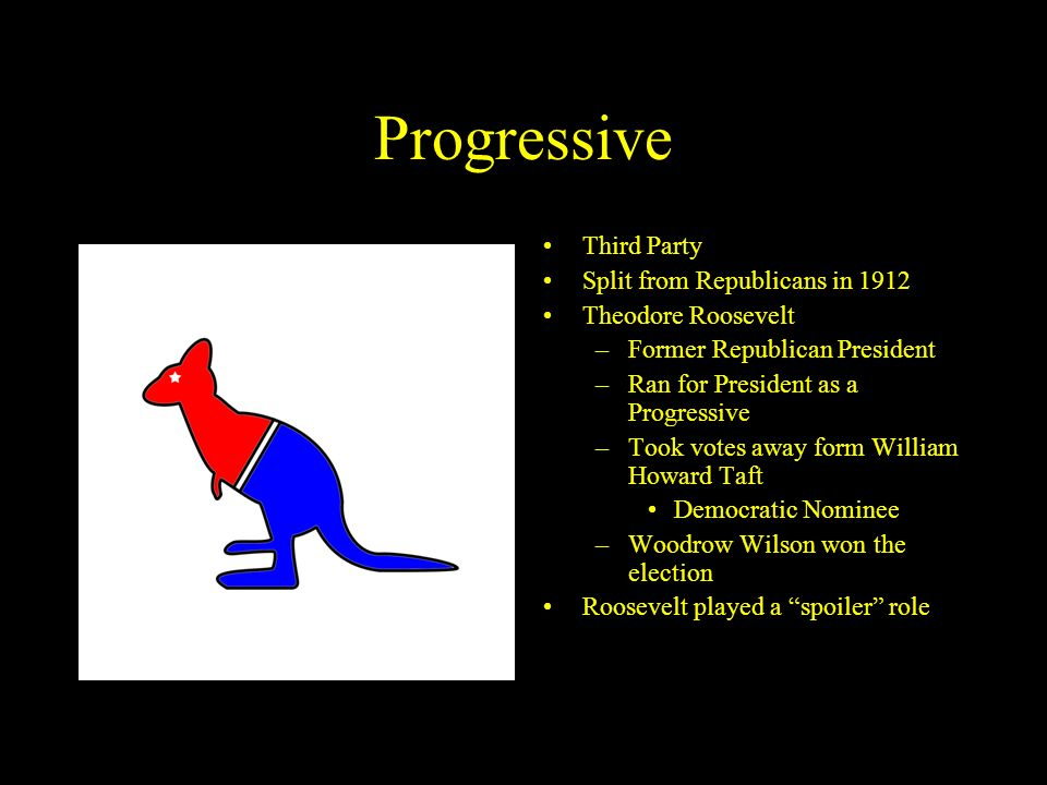 Progressive Third Party Split from Republicans in 1912