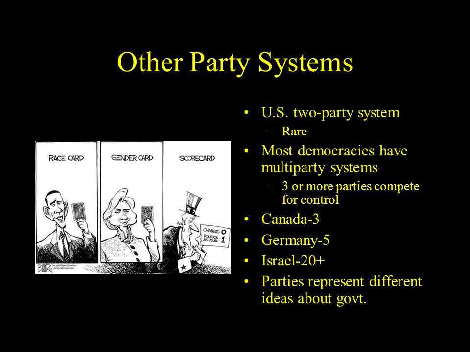 Other Party Systems U.S. two-party system