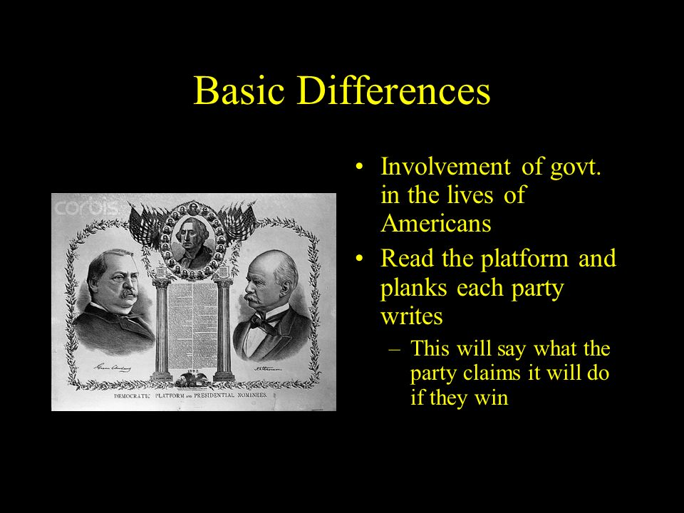 Basic Differences Involvement of govt. in the lives of Americans