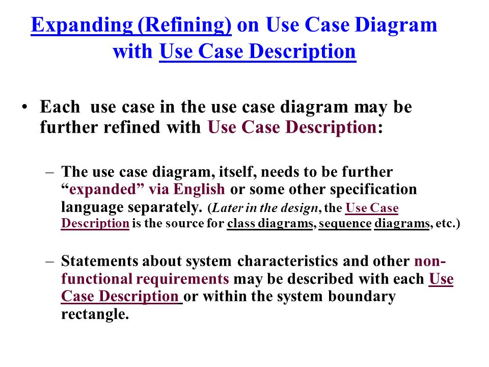 Expressing requirements ppt video online download expanding refining on use case diagram with use case description ccuart Choice Image