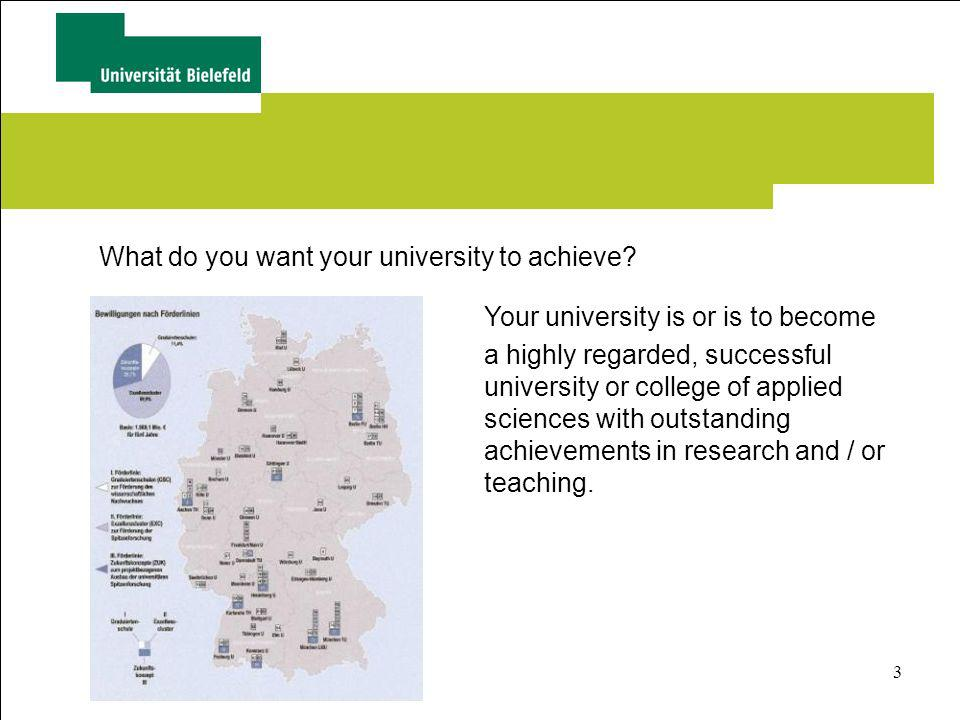 What do you want your university to achieve