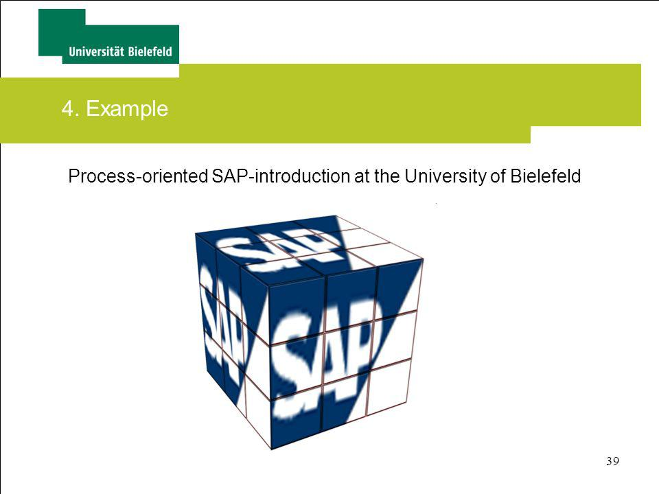 4. Example Process-oriented SAP-introduction at the University of Bielefeld