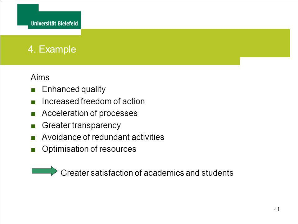 4. Example Aims Enhanced quality Increased freedom of action