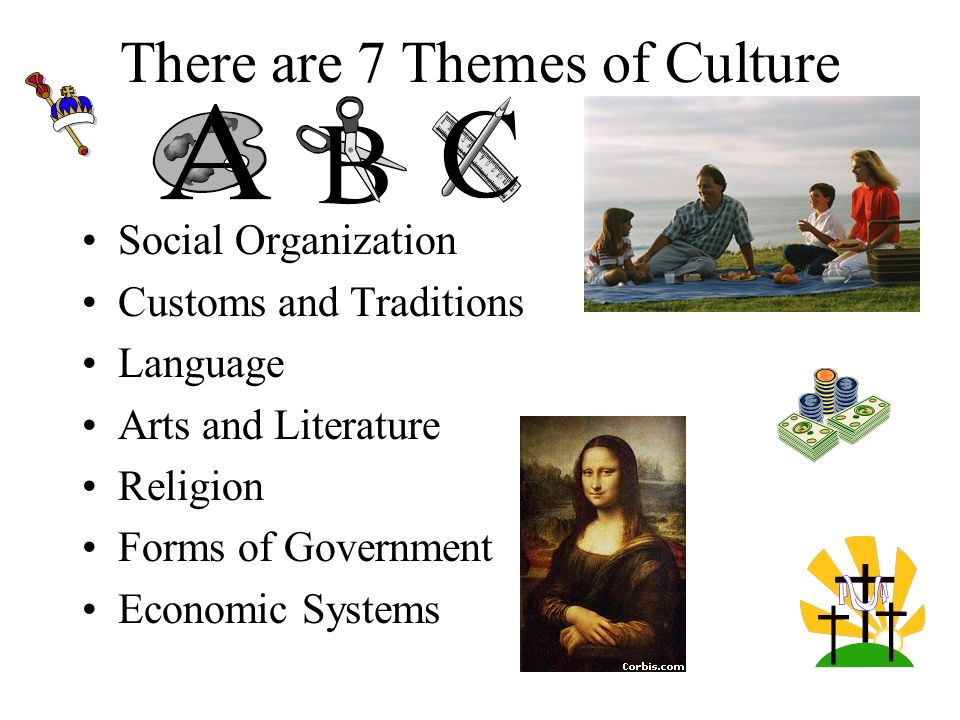 There are 7 Themes of Culture