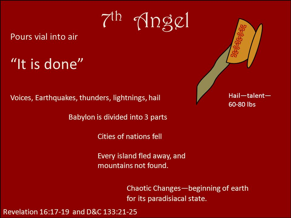 7th Angel It is done Pours vial into air