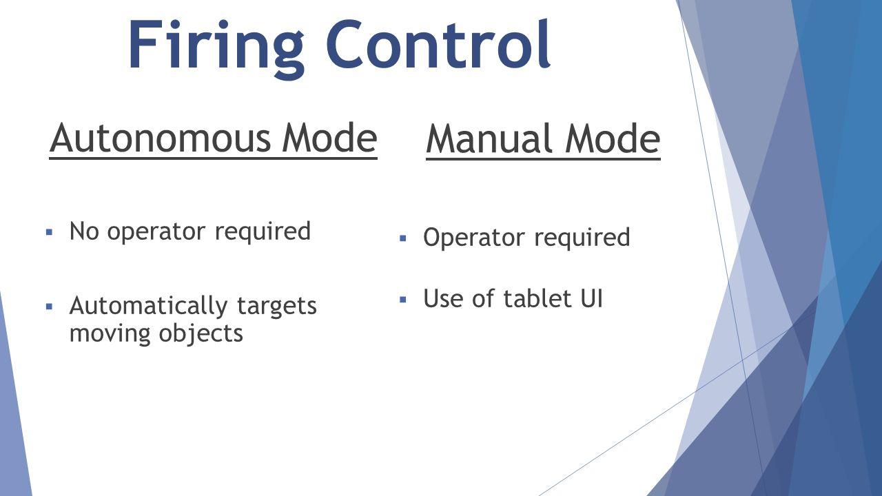 Stats Self Targeting Automated Turret System Ppt Video Online Download Hardwareblockdiagramjpg 30 Firing
