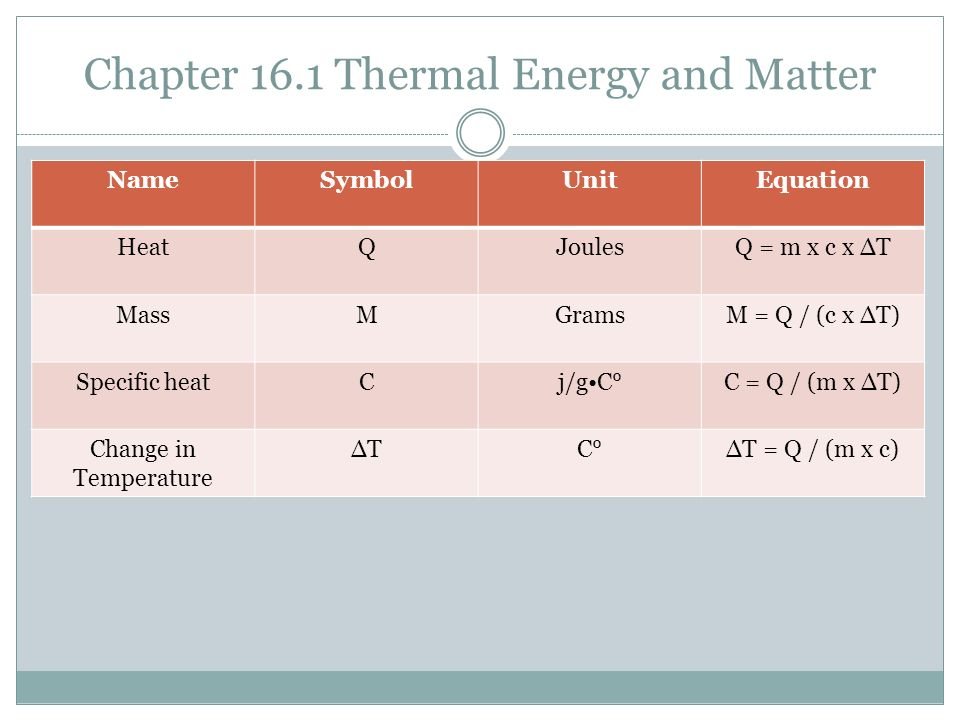 Thermal Energy And Heat Ppt Video Online Download